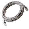 Types Of Network Media Cables