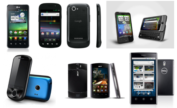 Types Of Phones Types Of