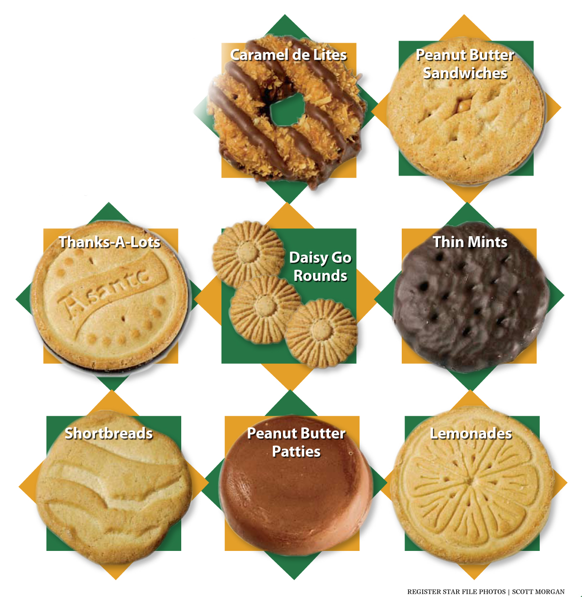 types of girl scout cookies k k club 2017