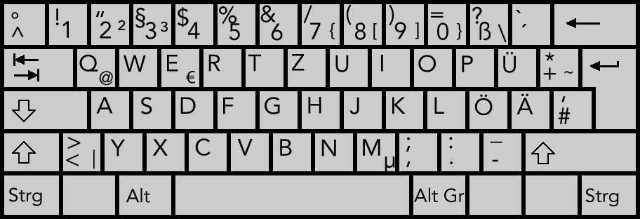 Types Of Keyboards For Computers