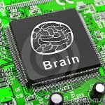 Types Of Memory In Computers