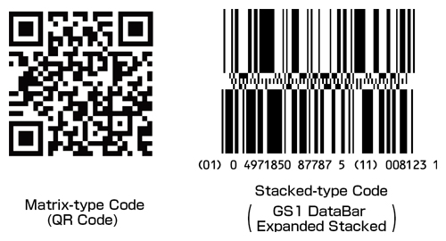 Types Of 2D Barcodes