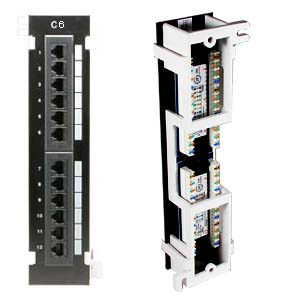 Types Of Cat6