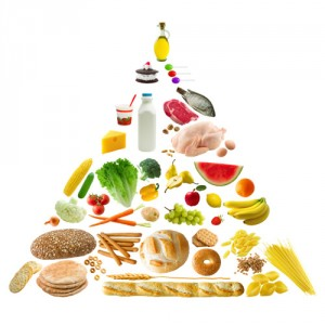 Types Of Food Disorders