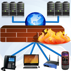 Types Of Network Management